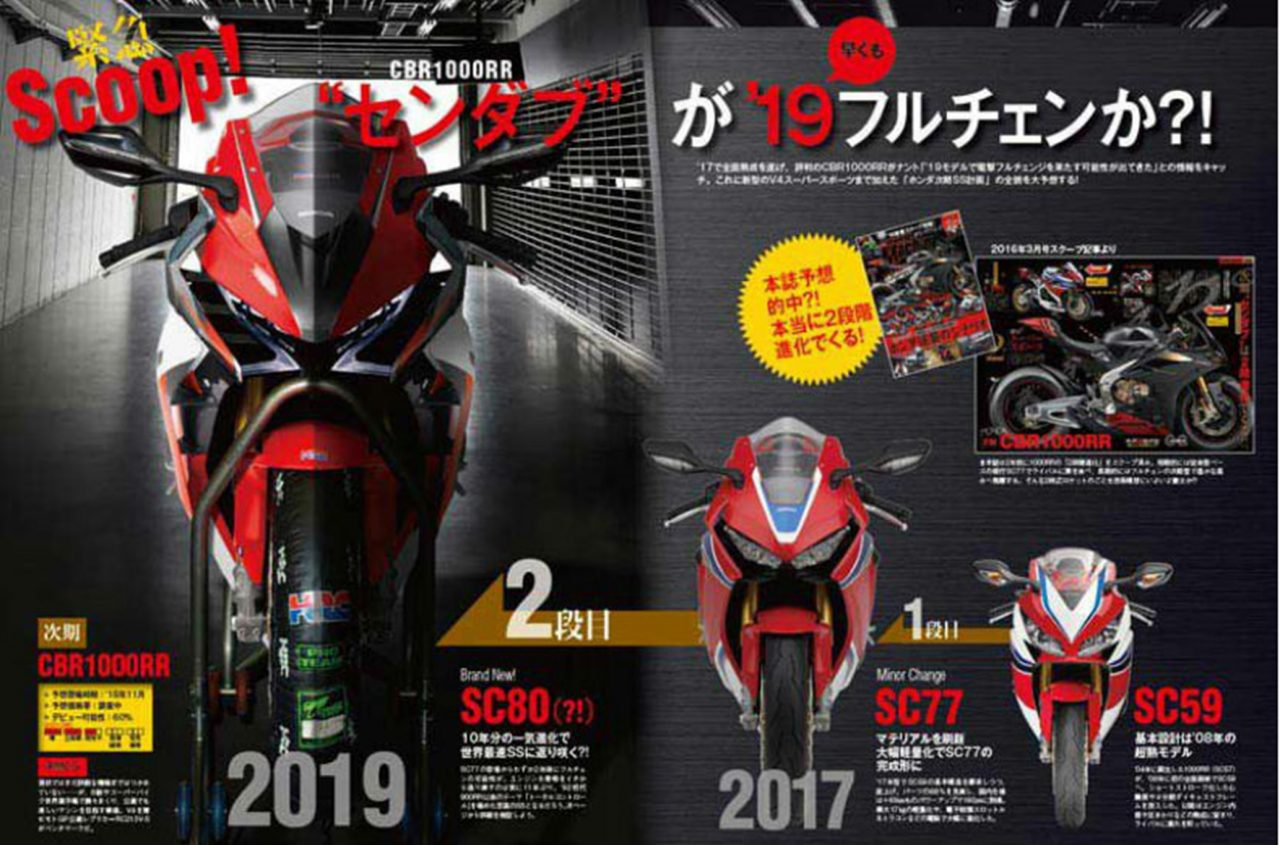 Young Machine Honda V4 2019